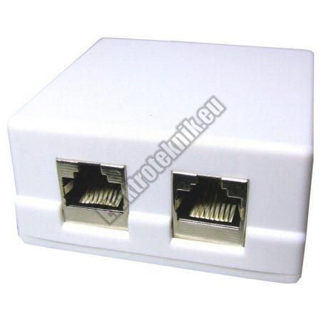5025 FTP CAT5 dupla fali aljzat.