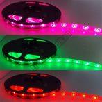6094RGB-2 LED szalag vízálló RGB